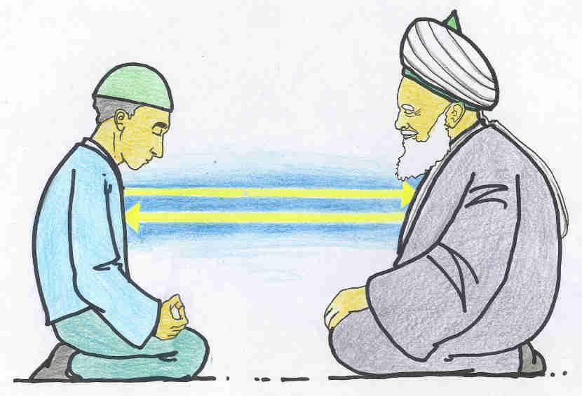 Perjalanan sufi (sufimuda.net)