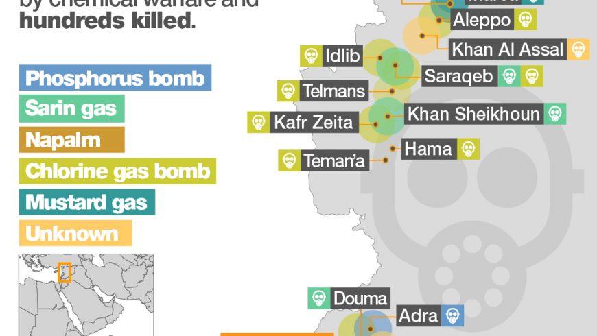 Peta serangan yang dilakukan tentara Suriah. (Foto: Al Jazeera)