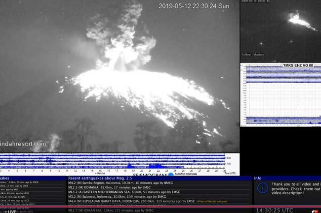 Gunung Agung. ( PVMBG/Kementerian ESDM)